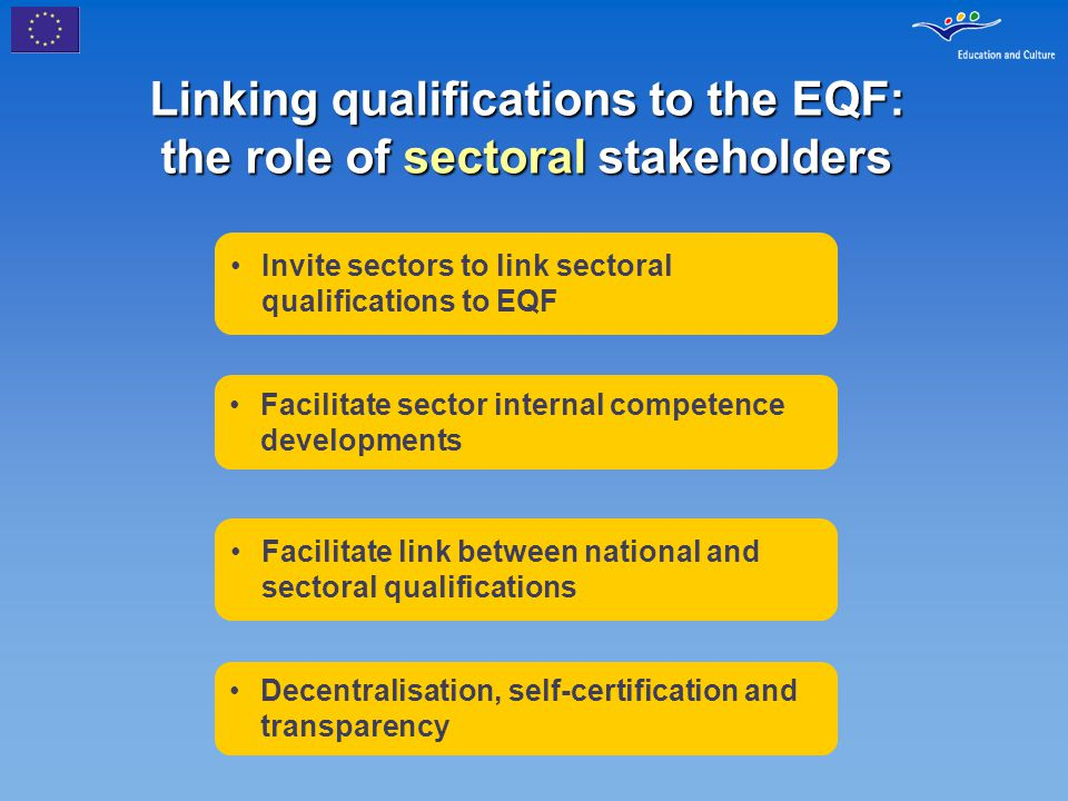 Linking qualifications to the EQF: the role of sectoral stakeholders Invite sectors to link sectoral qualifications to EQF Facilitate sector internal