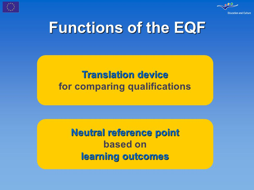 The EQF Taking forward results of existing work Cooperation in higher education (Bologna) Cooperation in vocational education and training (Copenhagen) EQF builds on and integrates results of Bologna and Copenhagen