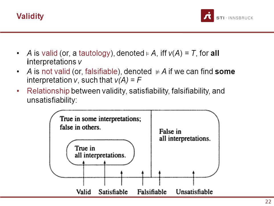 22 Validity A is valid (or, a tautology), denoted ⊧ A, iff v(A) = T, for all interpretations v A is not valid (or, falsifiable), denoted ⊭ A if we can