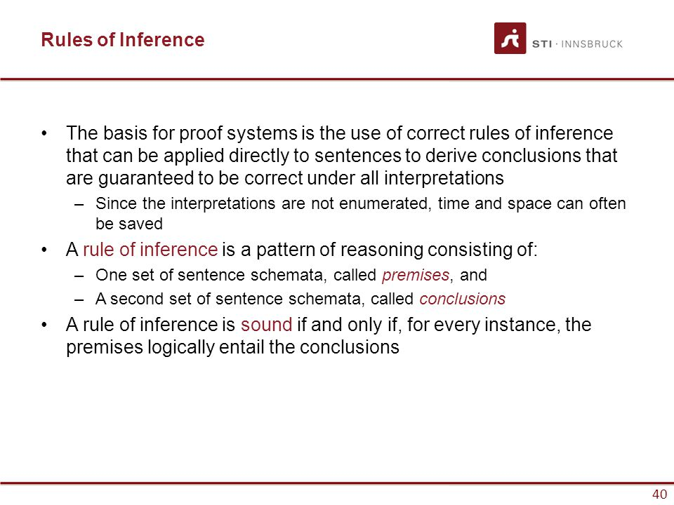 40 Rules of Inference The basis for proof systems is the use of correct rules of inference that can be applied directly to sentences to derive conclus