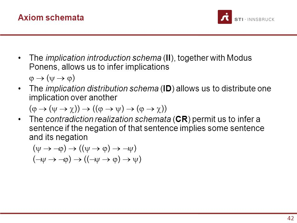 42 Axiom schemata The implication introduction schema (II), together with Modus Ponens, allows us to infer implications  (   ) The implication