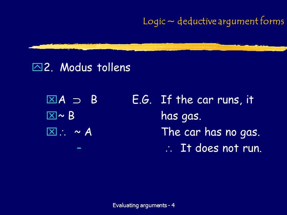 Evaluating arguments - 4 Logic ~ deductive argument forms y2. Modus tollens xA  BE.G. If the car runs, it x~ Bhas gas. x  ~ AThe car has no gas. – 