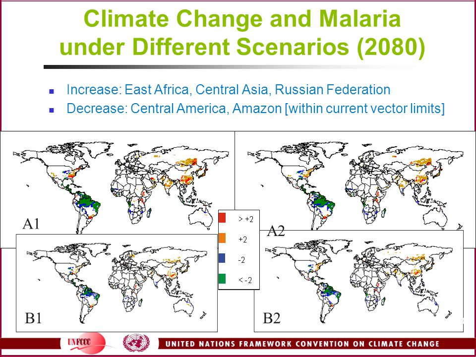 Climate Change and Malaria under Different Scenarios (2080) Increase: East Africa, Central Asia, Russian Federation Decrease: Central America, Amazon [within current vector limits] A1 B2 A2 B1 Van Lieshout et al.