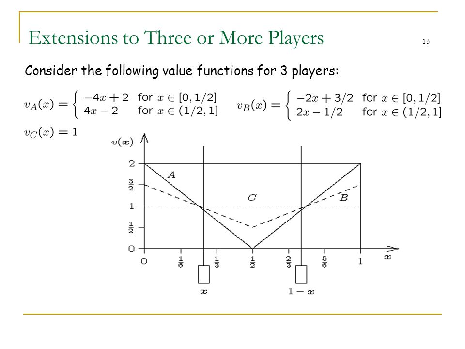 Extensions to Three or More Players 13 Consider the following value functions for 3 players: