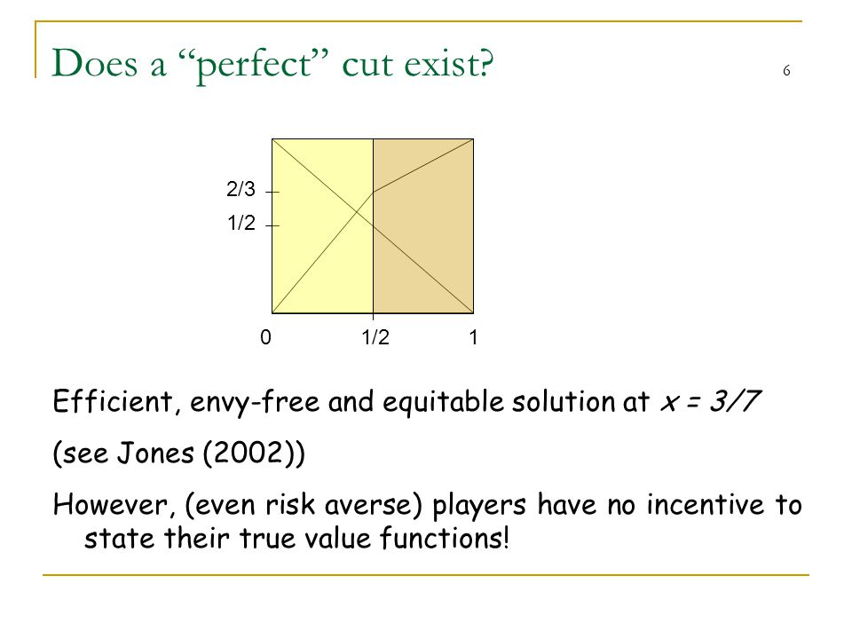"Does a ""perfect"" cut exist? 6 Efficient, envy-free and equitable solution at x = 3/7 (see Jones (2002)) However, (even risk averse) players have no in"