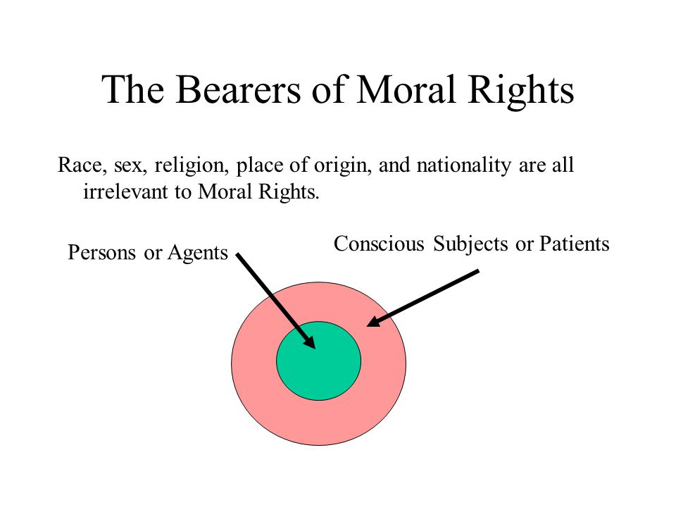 The Bearers of Moral Rights Persons or Agents Race, sex, religion, place of origin, and nationality are all irrelevant to Moral Rights.