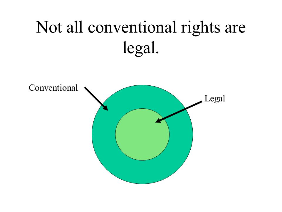 Not all conventional rights are legal. Conventional Legal