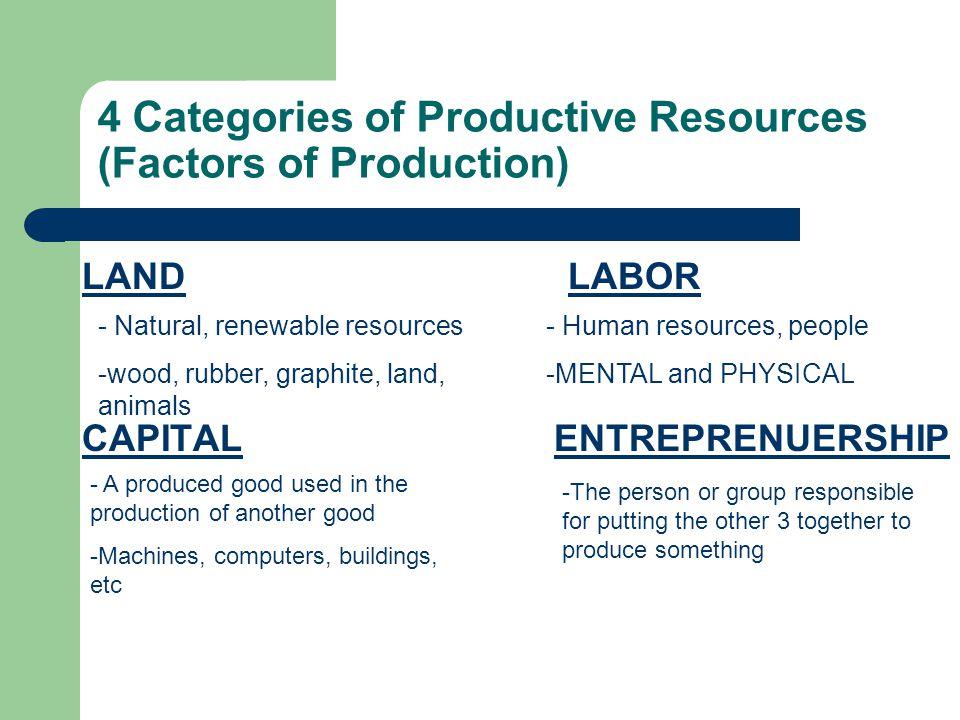 Worker #CostProductionPrice/Sand 1$7502505 2$7502505 3$7502005 4$7501005 Rent, Food, Entrepreneurship - $750 1 Month Should he hire worker #3.