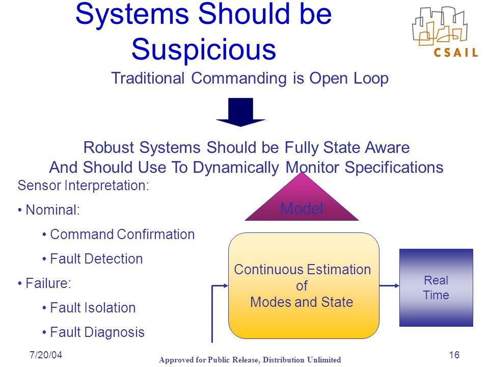 Approved for Public Release, Distribution Unlimited 7/20/0416 Systems Should be Suspicious Sensor Interpretation: Nominal: Command Confirmation Fault