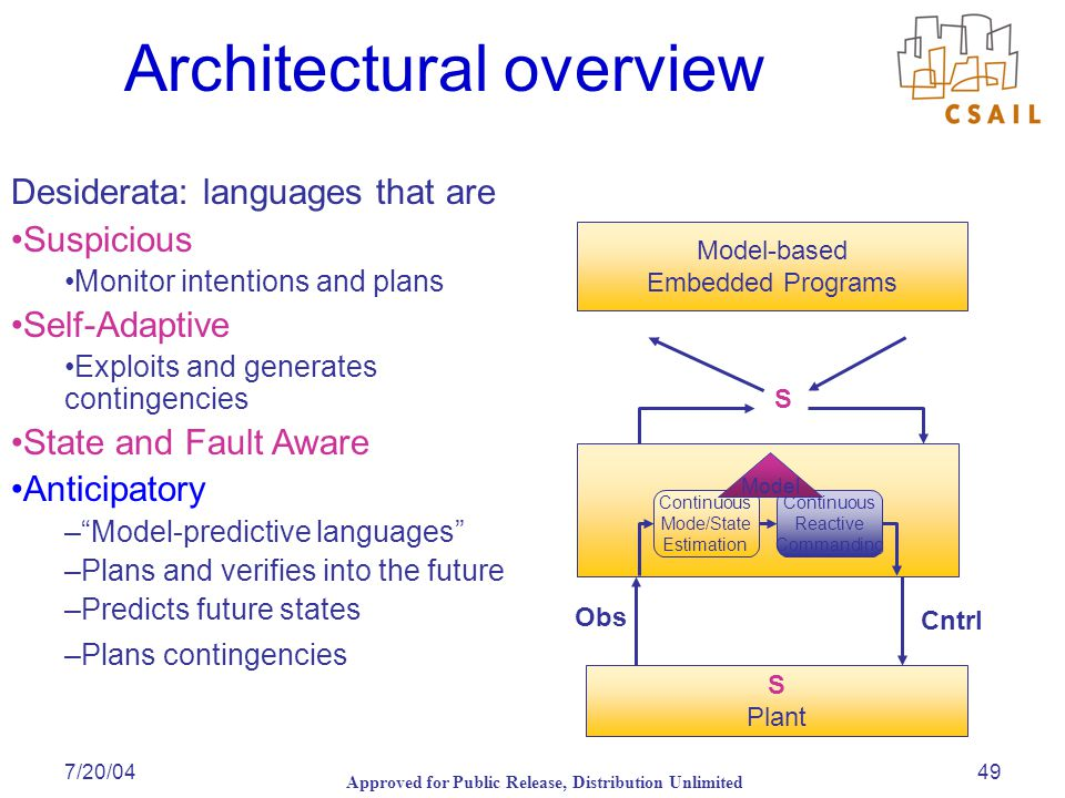 Approved for Public Release, Distribution Unlimited 7/20/0449 Architectural overview S Plant Obs Cntrl Model-based Embedded Programs S Continuous Reactive Commanding Continuous Mode/State Estimation Model Desiderata: languages that are Suspicious Monitor intentions and plans Self-Adaptive Exploits and generates contingencies State and Fault Aware Anticipatory – Model-predictive languages –Plans and verifies into the future –Predicts future states –Plans contingencies