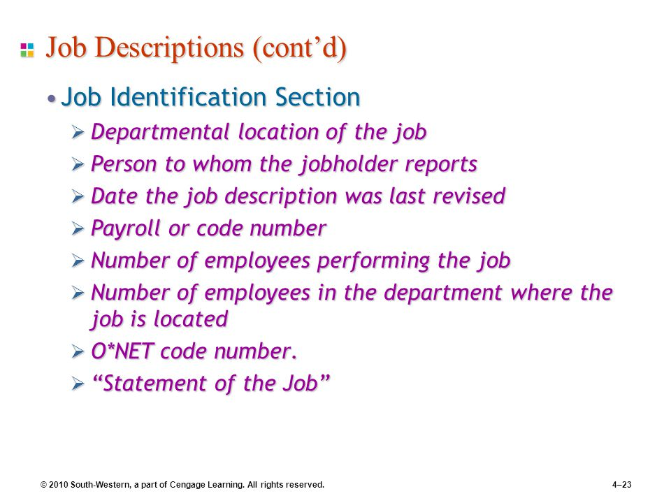 © 2010 South-Western, a part of Cengage Learning. All rights reserved.4–23 Job Descriptions (cont'd) Job Identification SectionJob Identification Sect