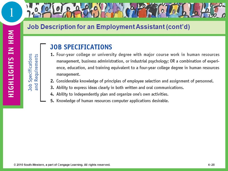 © 2010 South-Western, a part of Cengage Learning. All rights reserved.4–28 1 Job Description for an Employment Assistant (cont'd)