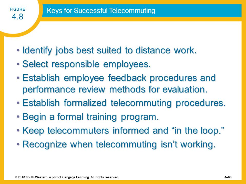 © 2010 South-Western, a part of Cengage Learning. All rights reserved.4–60 FIGURE 4.8 Keys for Successful Telecommuting Identify jobs best suited to d