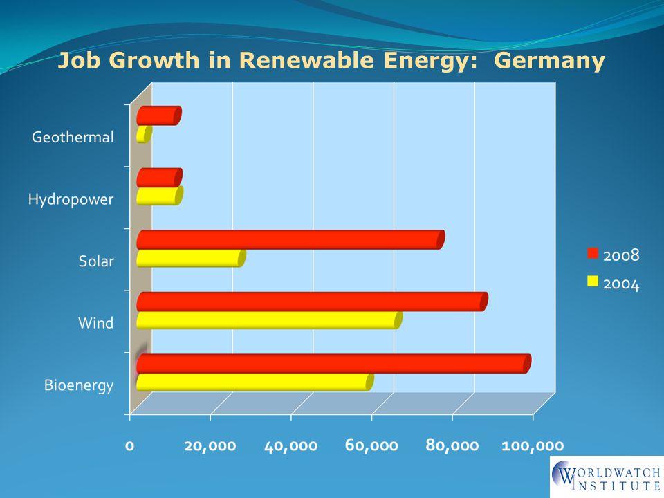 Job Growth in Renewable Energy: Germany
