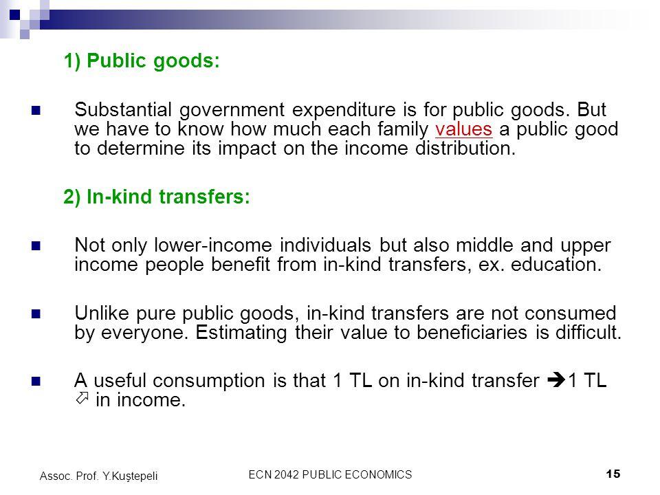 ECN 2042 PUBLIC ECONOMICS15 Assoc. Prof. Y.Kuştepeli 1) Public goods: Substantial government expenditure is for public goods. But we have to know how