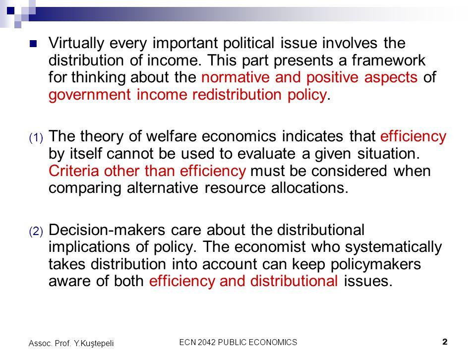 ECN 2042 PUBLIC ECONOMICS13 Assoc.Prof.