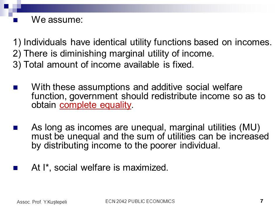 ECN 2042 PUBLIC ECONOMICS7 Assoc. Prof. Y.Kuştepeli We assume: 1) Individuals have identical utility functions based on incomes. 2) There is diminishi