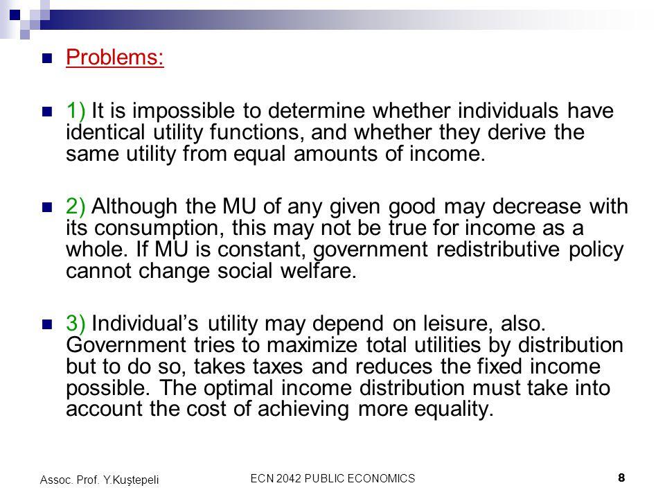 ECN 2042 PUBLIC ECONOMICS9 Assoc.Prof.
