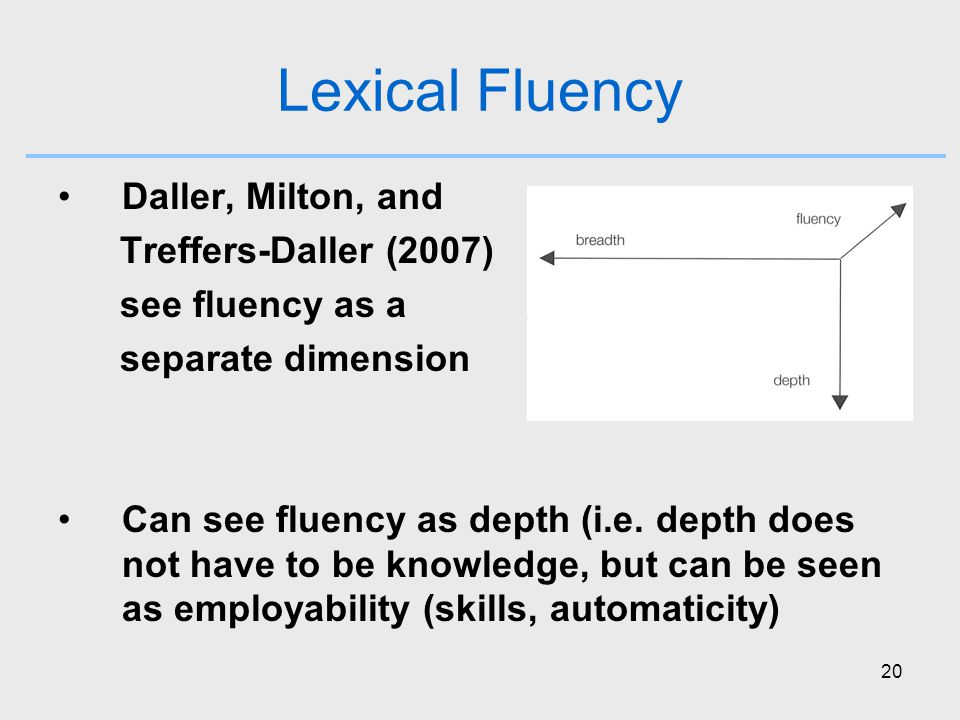 20 Lexical Fluency Daller, Milton, and Treffers-Daller (2007) see fluency as a separate dimension Can see fluency as depth (i.e.
