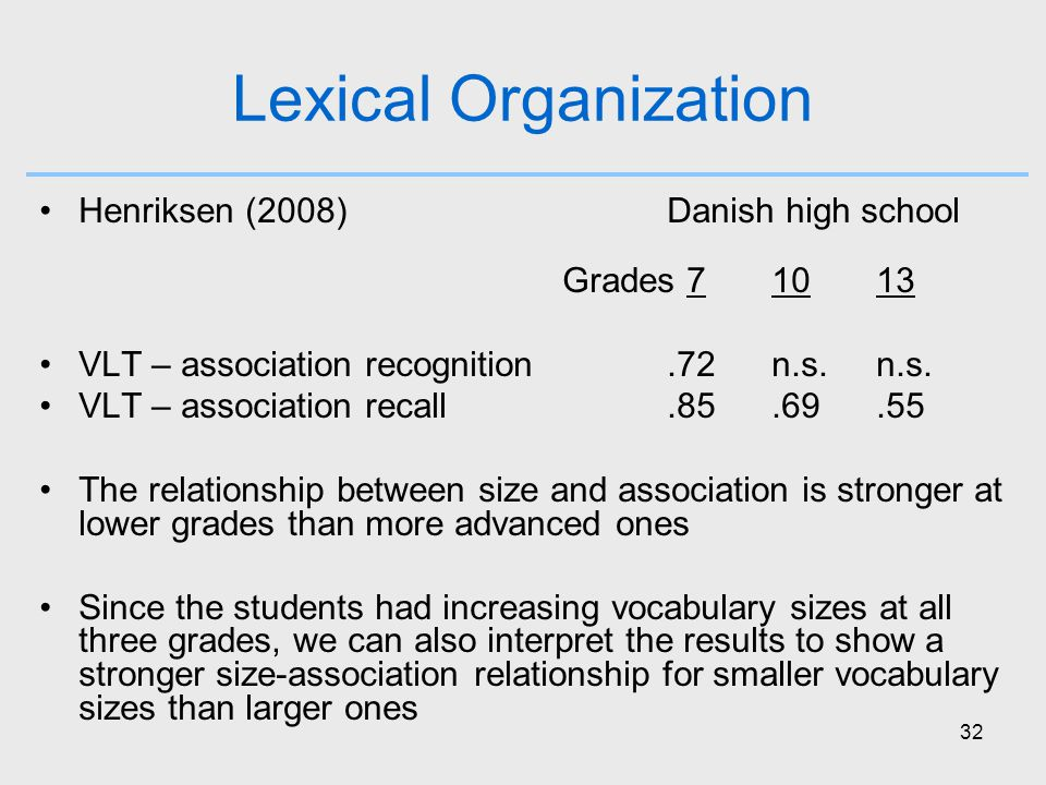 32 Lexical Organization Henriksen (2008) Danish high school Grades 71013 VLT – association recognition.72n.s.n.s.