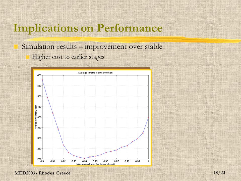MED2003 - Rhodes, Greece 18/23 Implications on Performance Simulation results – improvement over stable Higher cost to earlier stages
