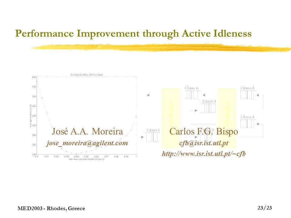 MED2003 - Rhodes, Greece 23/23 Performance Improvement through Active Idleness José A.A.