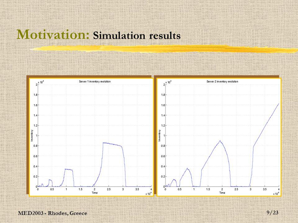 MED2003 - Rhodes, Greece 9/23 Motivation: Simulation results
