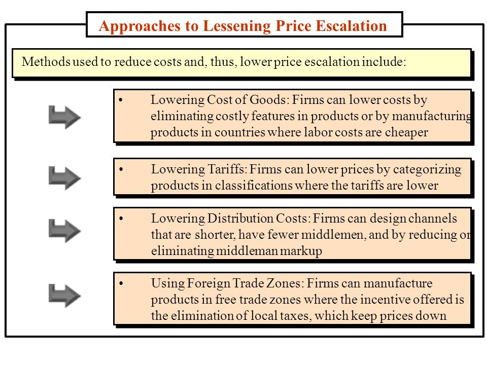 Countertrade as a Pricing Tool 1.Barter: is the direct exchange of goods between two parties in a transaction 2.Compensation deals: is the payment in goods and in cash 3.Counter-purchase or off-set trade: the seller agrees to sell a product at a set price to a buyer and receives payment in cash and may also buy goods from the buyer for the total monetary amount involved in the first contract or for a set percentage of that amount, which will be marketed by the seller in its home market 4.Buy-back: This type of agreement is made the seller agrees to accept as partial payment a certain portion of the output that are produced from the plant or machinery that are sold to the buyer Countertrade is a pricing tool that every international marketer must be ready to employ There are four distinct transactions in countertrading, which include: