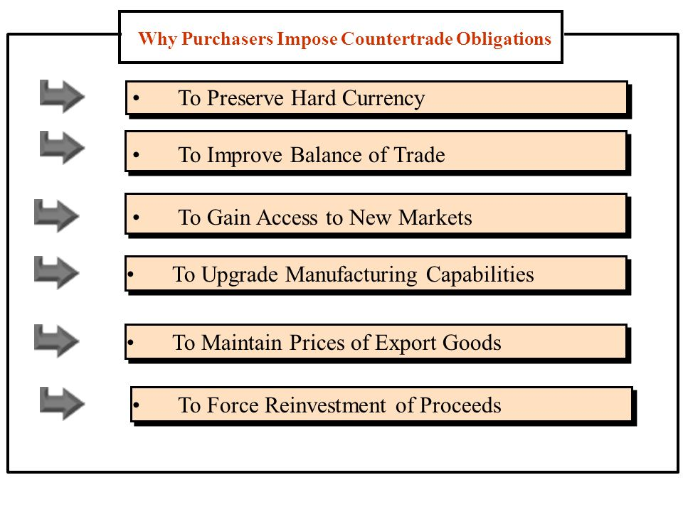 Proactive Countertrade Strategy 1.Is there a ready market for the goods bartered.