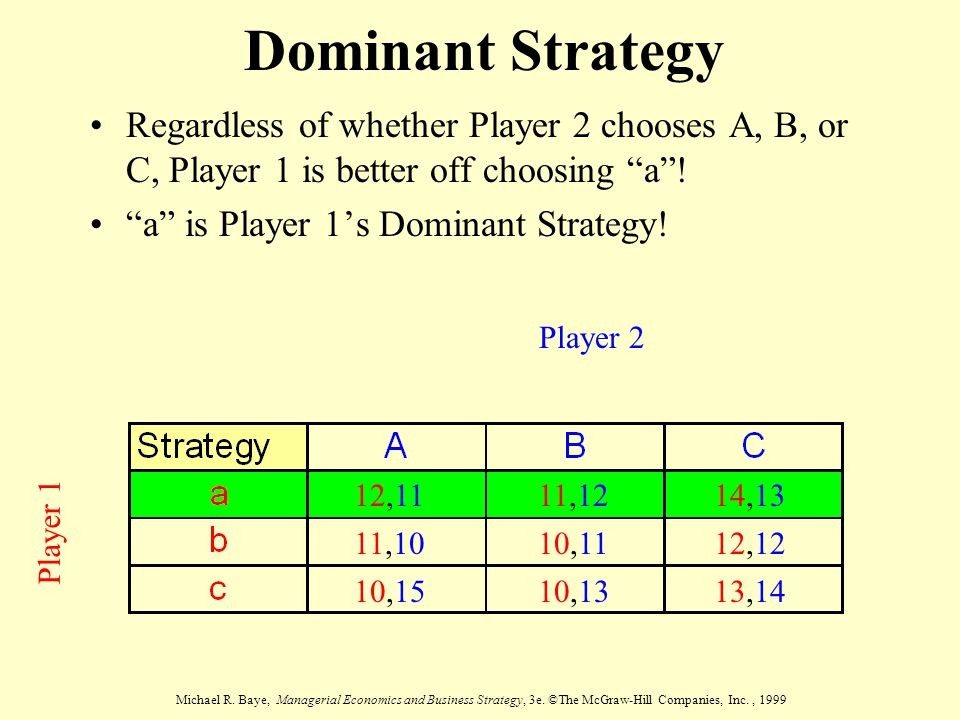 Michael R. Baye, Managerial Economics and Business Strategy, 3e. ©The McGraw-Hill Companies, Inc., 1999 Dominant Strategy Regardless of whether Player
