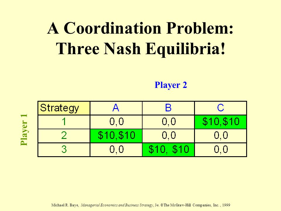 Michael R. Baye, Managerial Economics and Business Strategy, 3e. ©The McGraw-Hill Companies, Inc., 1999 A Coordination Problem: Three Nash Equilibria!