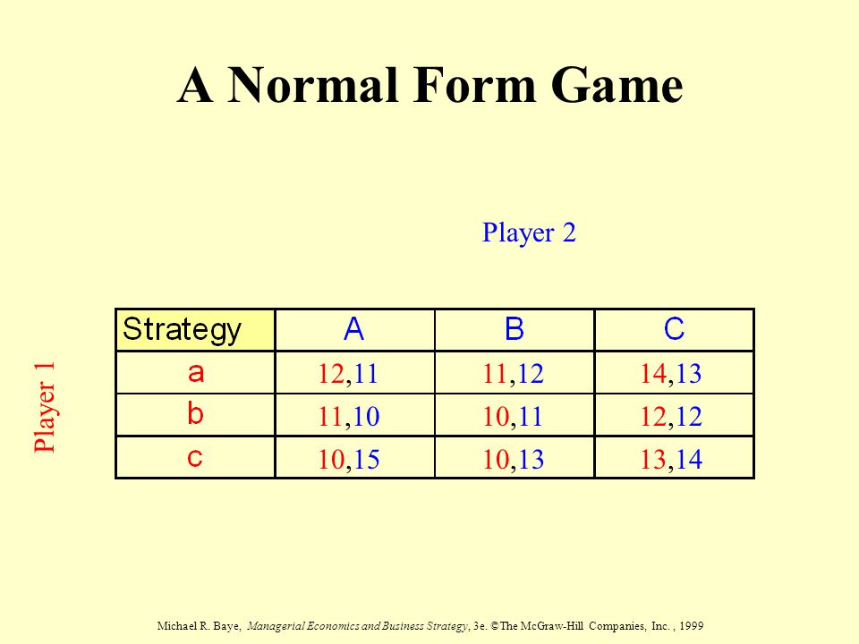 Michael R. Baye, Managerial Economics and Business Strategy, 3e. ©The McGraw-Hill Companies, Inc., 1999 A Normal Form Game Player 2 Player 1 12,11 11,