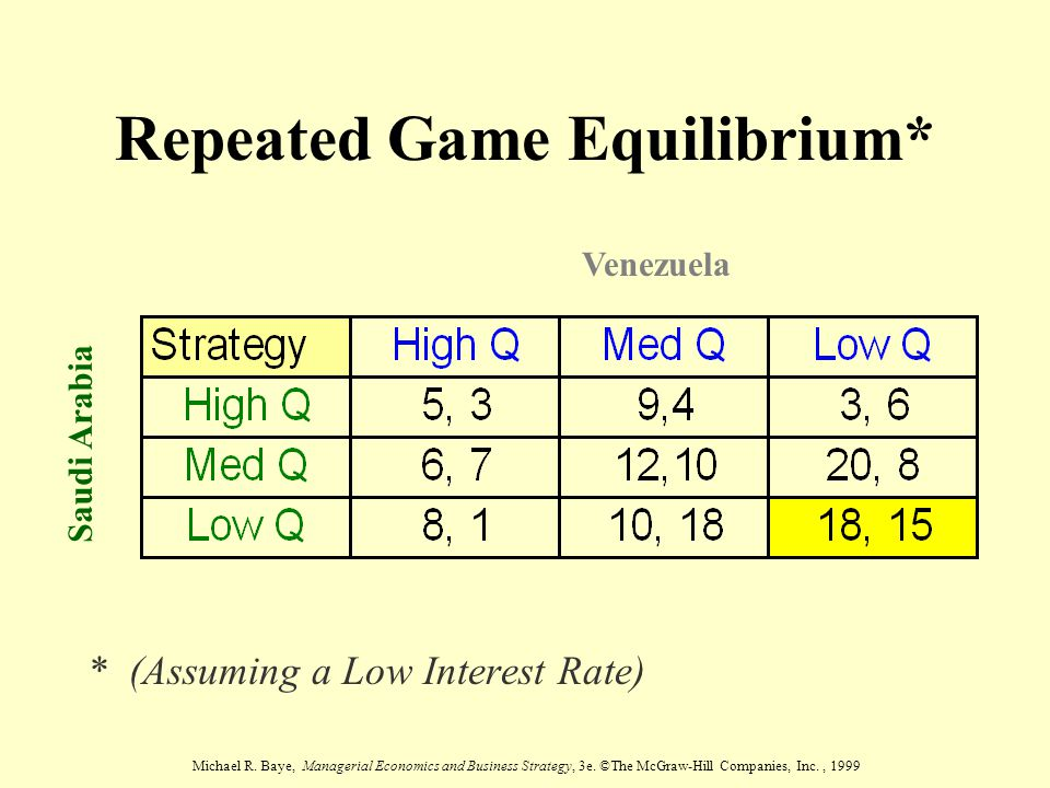 Michael R. Baye, Managerial Economics and Business Strategy, 3e. ©The McGraw-Hill Companies, Inc., 1999 Repeated Game Equilibrium* Venezuela *(Assumin
