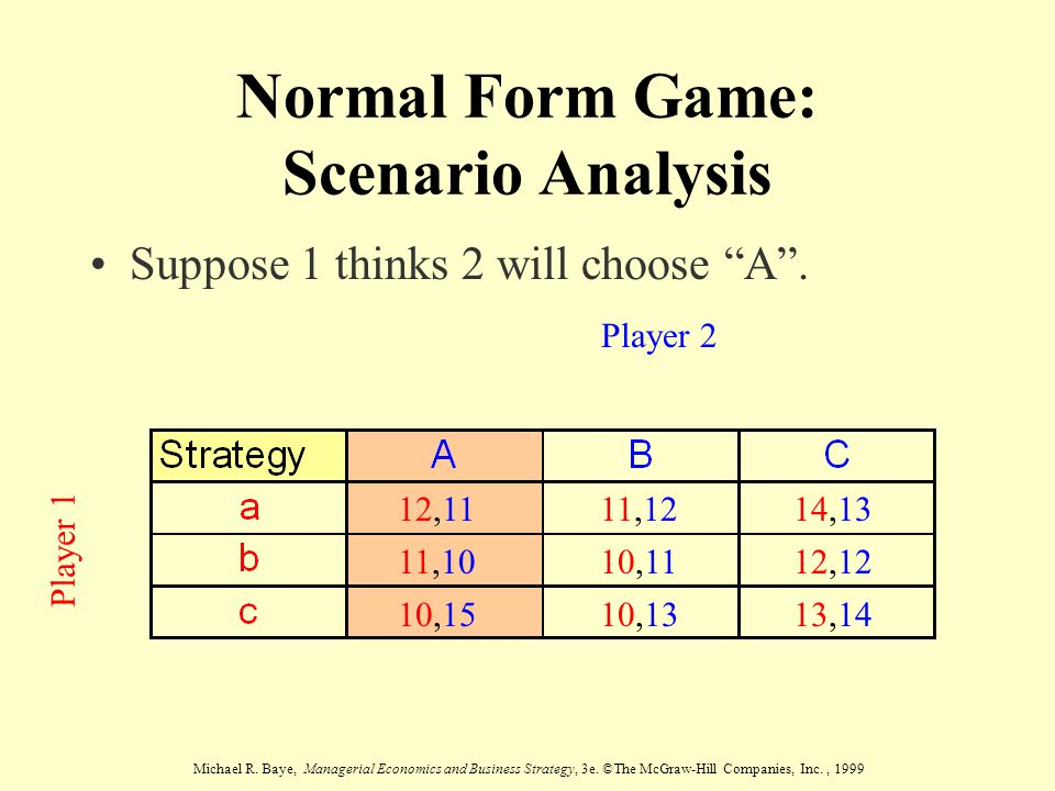 Michael R. Baye, Managerial Economics and Business Strategy, 3e. ©The McGraw-Hill Companies, Inc., 1999 Normal Form Game: Scenario Analysis Suppose 1