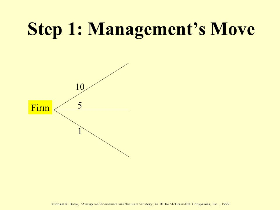Michael R. Baye, Managerial Economics and Business Strategy, 3e. ©The McGraw-Hill Companies, Inc., 1999 Firm 10 5 1 Step 1: Management's Move
