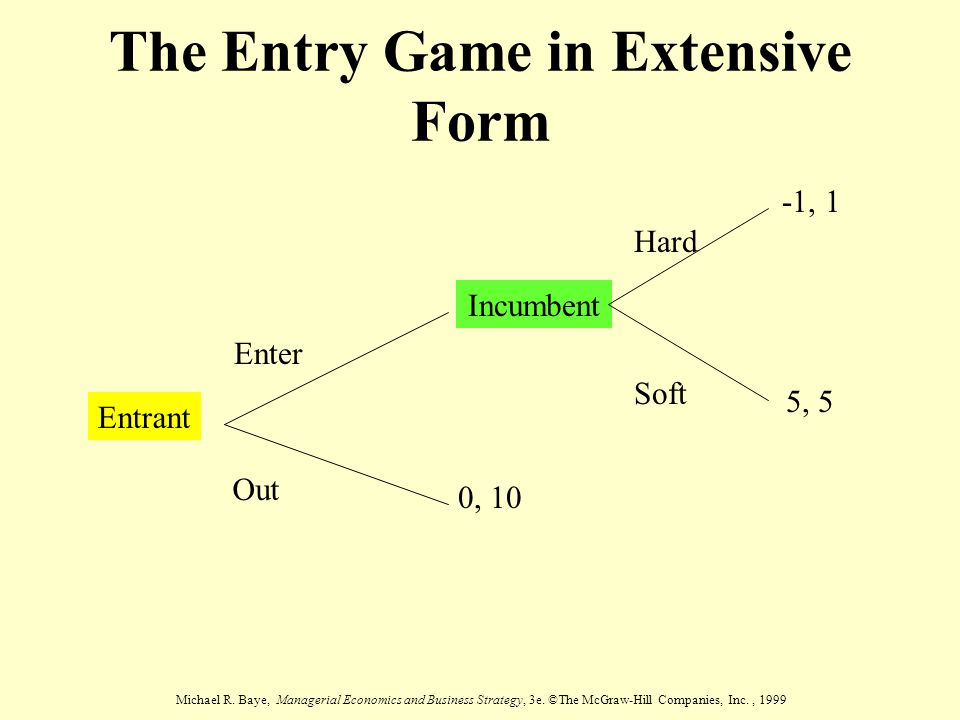Michael R. Baye, Managerial Economics and Business Strategy, 3e. ©The McGraw-Hill Companies, Inc., 1999 The Entry Game in Extensive Form Entrant Out E