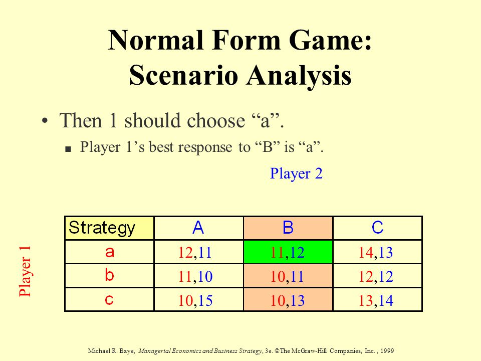 Michael R. Baye, Managerial Economics and Business Strategy, 3e. ©The McGraw-Hill Companies, Inc., 1999 Normal Form Game: Scenario Analysis Then 1 sho