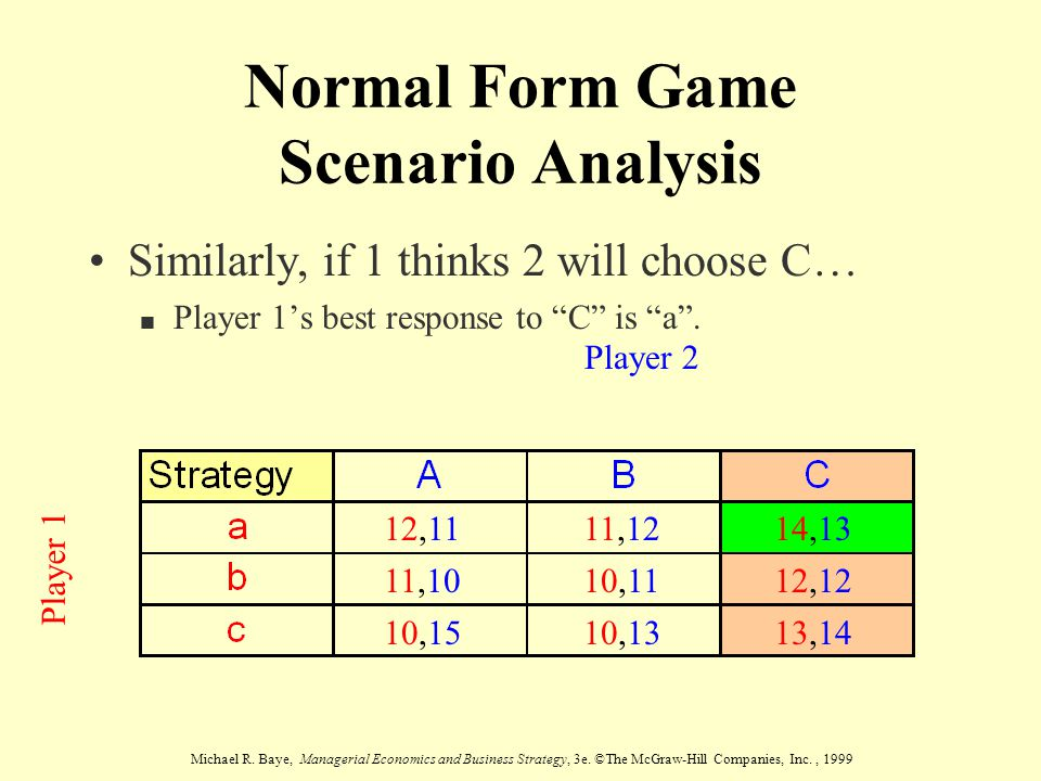 Michael R. Baye, Managerial Economics and Business Strategy, 3e. ©The McGraw-Hill Companies, Inc., 1999 Normal Form Game Scenario Analysis Similarly,