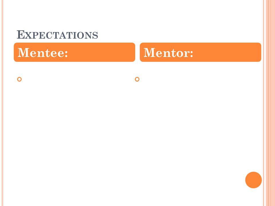 E XPECTATIONS Mentee:Mentor: