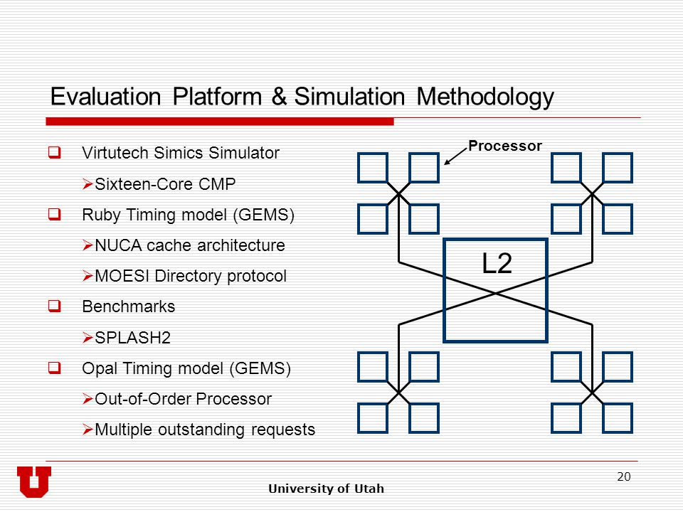 University of Utah 20 Evaluation Platform & Simulation Methodology  Virtutech Simics Simulator  Sixteen-Core CMP  Ruby Timing model (GEMS)  NUCA cache architecture  MOESI Directory protocol  Benchmarks  SPLASH2  Opal Timing model (GEMS)  Out-of-Order Processor  Multiple outstanding requests Processor L2