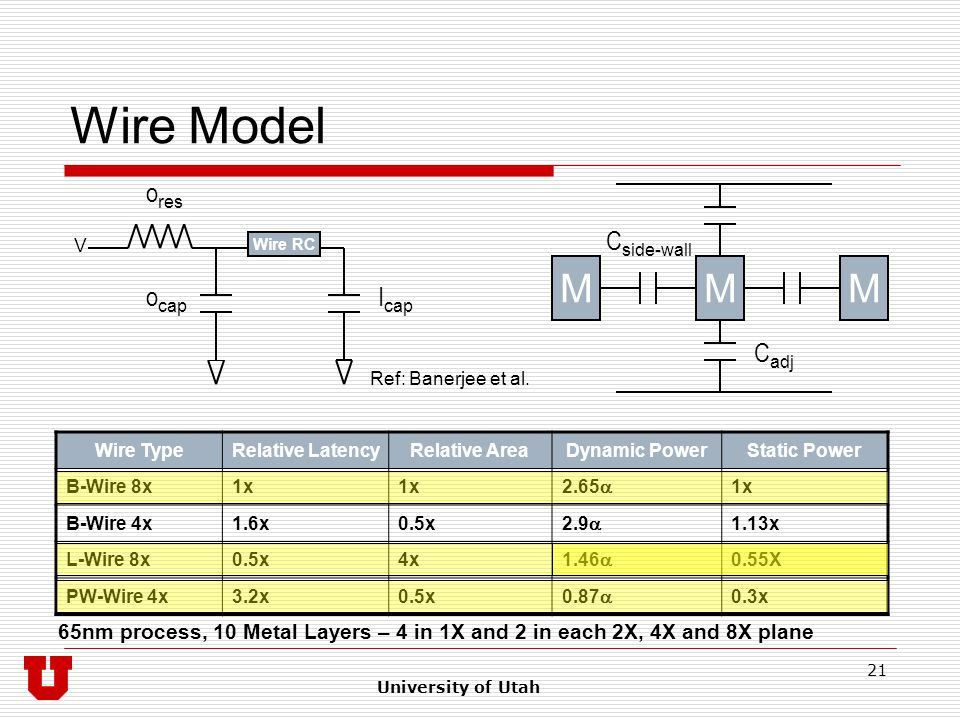 University of Utah 21 Wire Model MMM Wire RC V o res o cap I cap C side-wall C adj Wire TypeRelative LatencyRelative AreaDynamic PowerStatic Power B-W