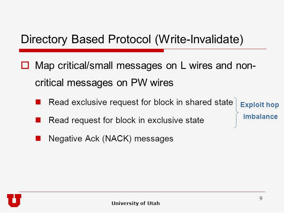 University of Utah 10 Read to an Exclusive Block Proc 2 L1 Proc 1 L1 L2 & Directory Read Req Spec Reply Req ACK Fwd Dirty Copy WB Data (critical) (non-critical)