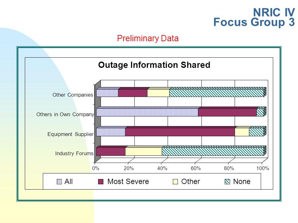 NRIC IV Focus Group 3 Preliminary Data