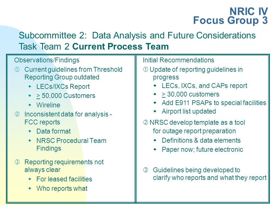 Observations/Findings  Current guidelines from Threshold Reporting Group outdated  LECs/IXCs Report  > 50,000 Customers  Wireline  Inconsistent data for analysis - FCC reports  Data format  NRSC Procedural Team Findings  Reporting requirements not always clear  For leased facilities  Who reports what NRIC IV Focus Group 3 Initial Recommendations  Update of reporting guidelines in progress  LECs, IXCs, and CAPs report  > 30,000 customers  Add E911 PSAPs to special facilities  Airport list updated  NRSC develop template as a tool for outage report preparation  Definitions & data elements  Paper now; future electronic  Guidelines being developed to clarify who reports and what they report Subcommittee 2: Data Analysis and Future Considerations Task Team 2 Current Process Team