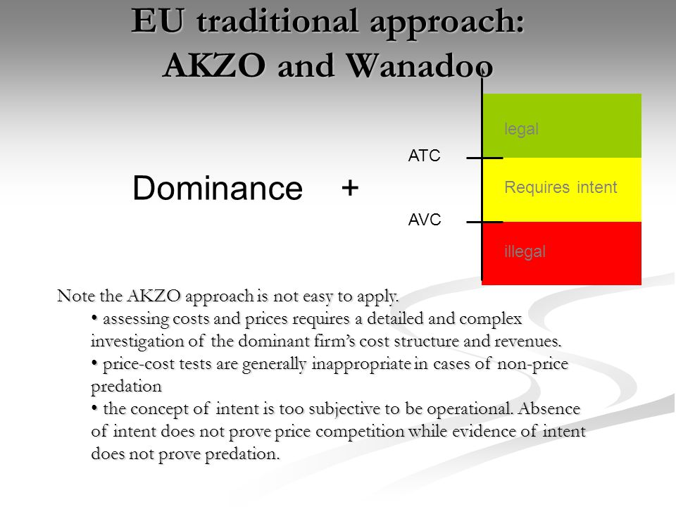 ATC AVC EU traditional approach: AKZO and Wanadoo illegal Requires intent legal Dominance + Note the AKZO approach is not easy to apply. assessing cos