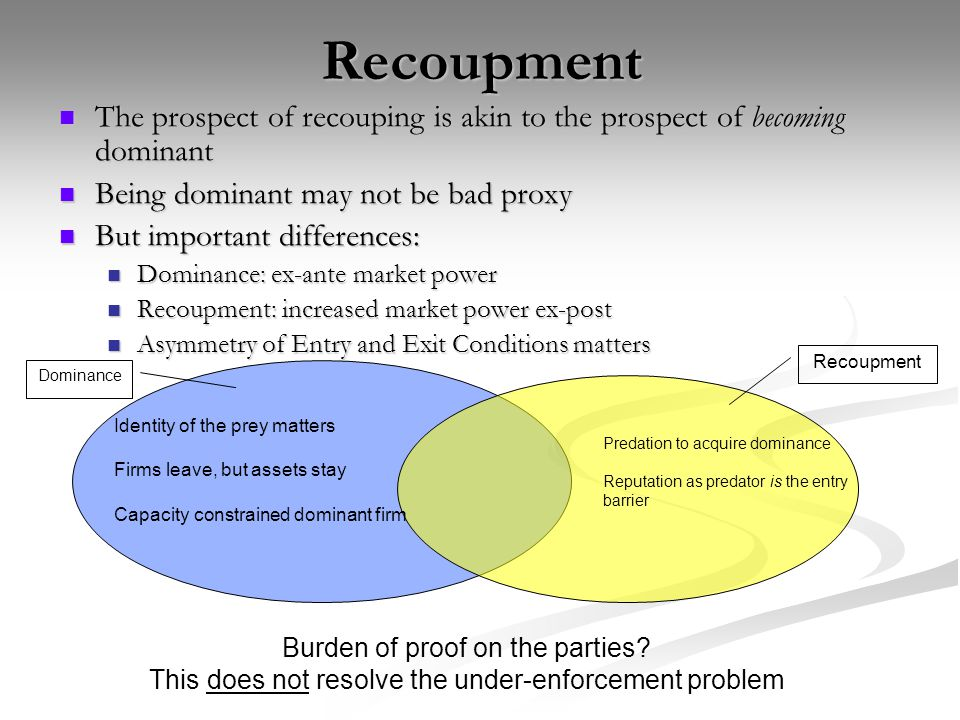 Recoupment The prospect of recouping is akin to the prospect of becoming dominant The prospect of recouping is akin to the prospect of becoming domina