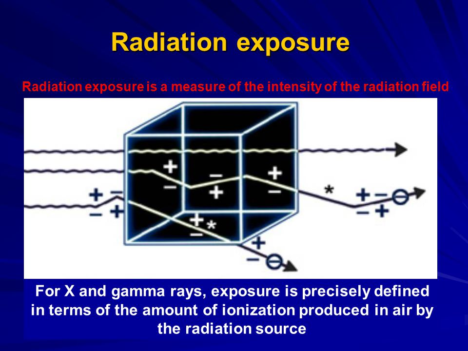 Radiation exposure For X and gamma rays, exposure is precisely defined in terms of the amount of ionization produced in air by the radiation source Radiation exposure is a measure of the intensity of the radiation field