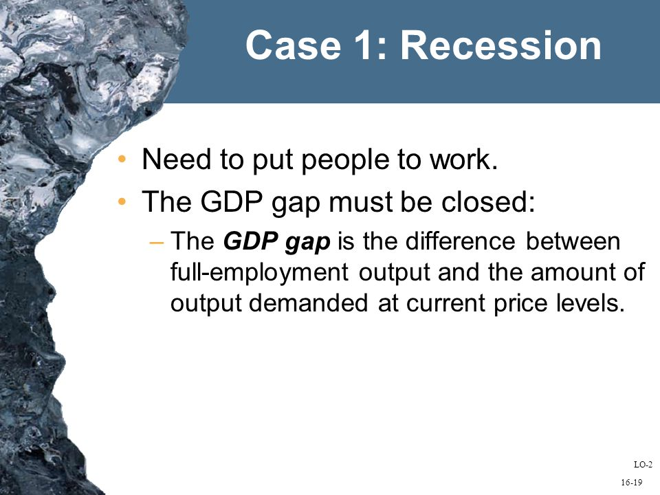 16-19 Case 1: Recession Need to put people to work.