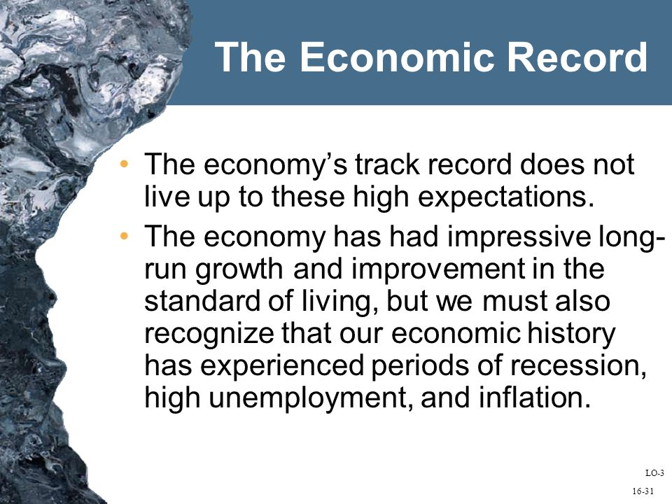 16-31 The Economic Record The economy's track record does not live up to these high expectations.