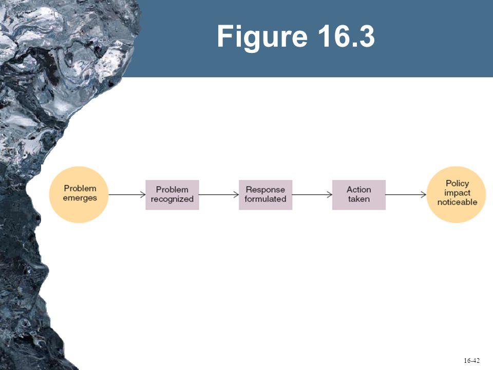 16-42 Figure 16.3